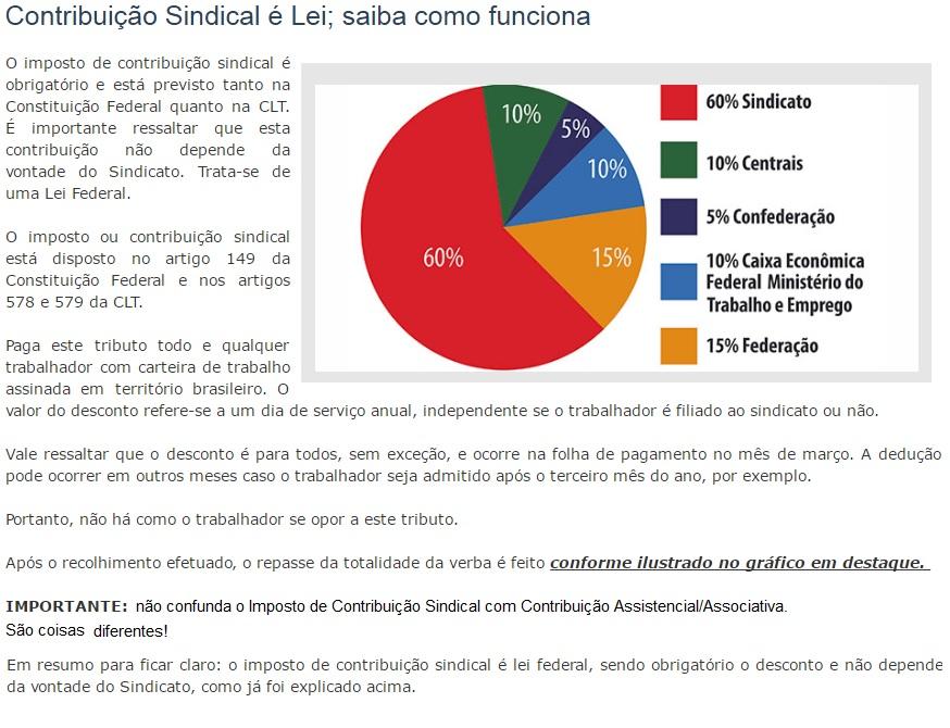 Contribuicao-Sindical-Demonstrativo